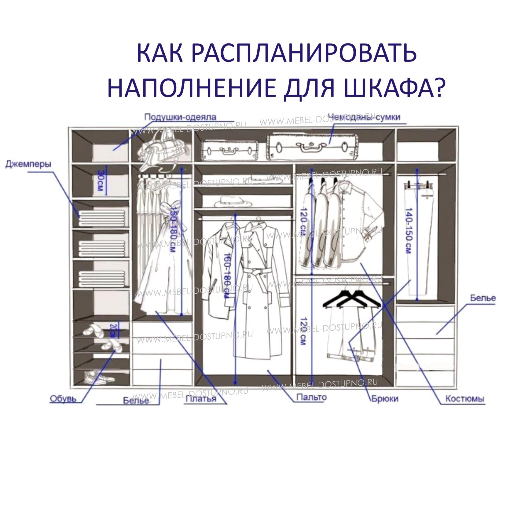 Планируем шкаф in 83 удивительно размеры гардеробной домашни.